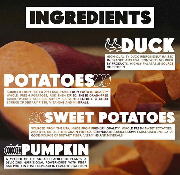 FFL Duck and Potato Ingredients